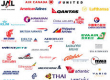Air Ticketing Specialists and Top Travel agents in Lahore Pakistan